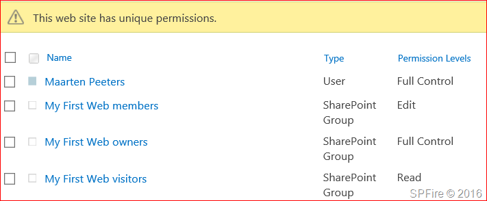 Set custom permissions for a site in SharePoint Online